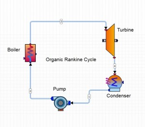 steam plant heat scheme ORC img