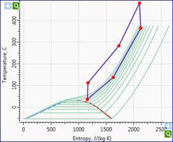 AxCYCLE-analysis