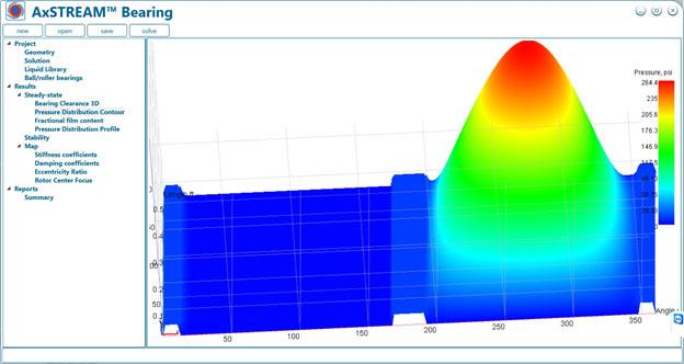 Bearing-analysis-post-processing