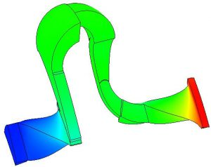 CFD-solvers