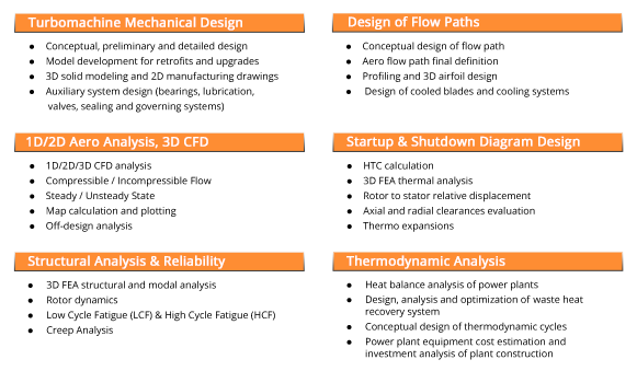 Engineering Design Services Turbomachinery Design Software