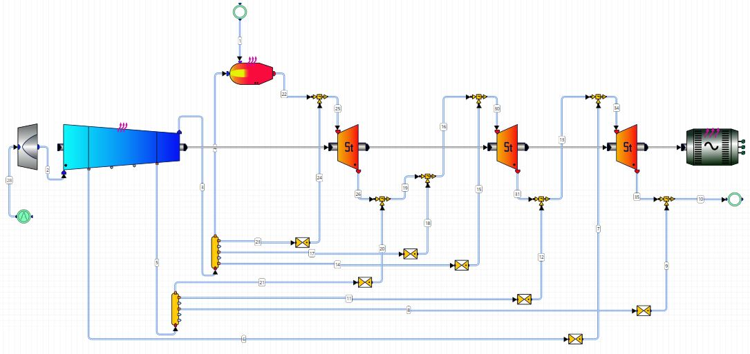 AxCYCLE™ for Gas Turbine Analysis