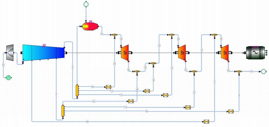 AxCYCLE™ for Gas Turbine Analysis