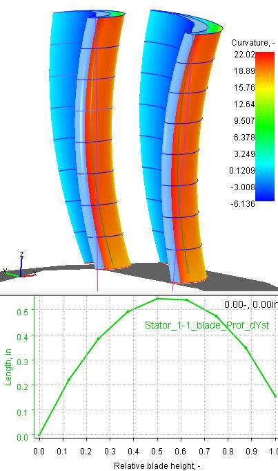 axial-blade-profiling