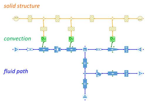 axstream-net-cooling-scope