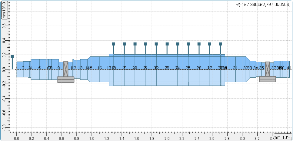 Rotordynamics Bearing Class Turbomachinery Design Software