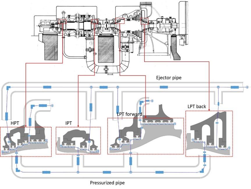 Steam Turbine End Seals