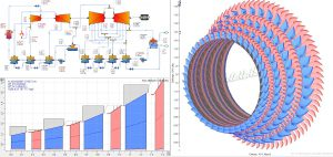 Gas Turbine in AxSTREAM and AxCYCLE
