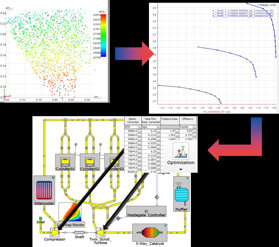 Webinar Image - Gamma and SoftInWay