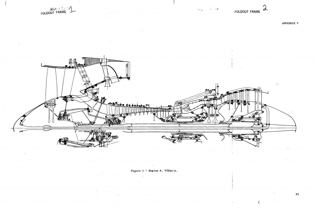 Figure 3 TF-34 Original Engine Layout