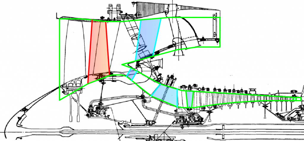 Figure 5 Modification of Turbofan Layout