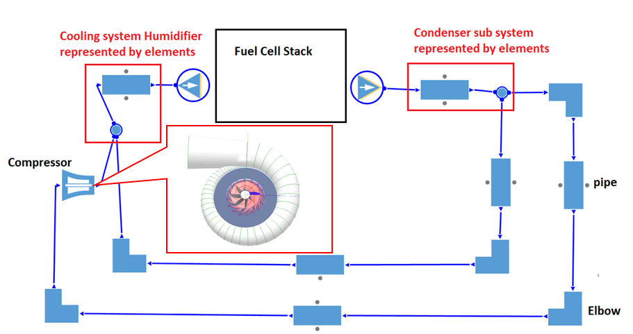 Webinar Picture - Fuel Cells